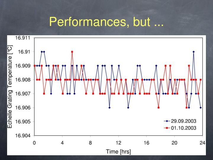Performances, but ...