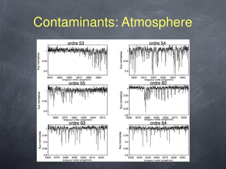 Contaminants: Atmosphere