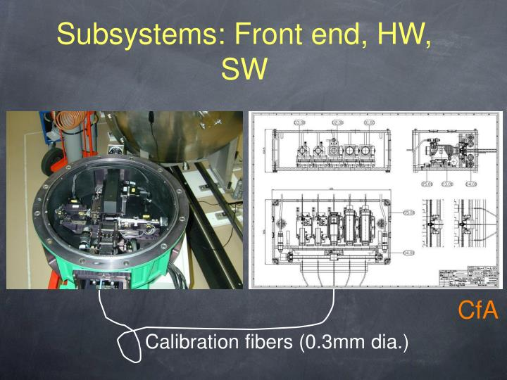 Subsystems: Front end, HW, SW