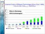 external costs of different technologies euro cent kwh 19 euro t co2 yoll chronic 40000 euro