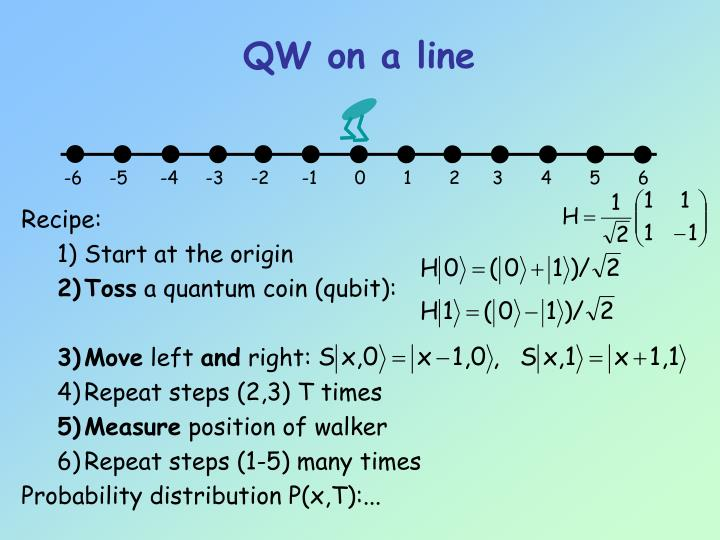 QW on a line