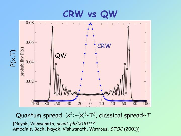 CRW vs QW