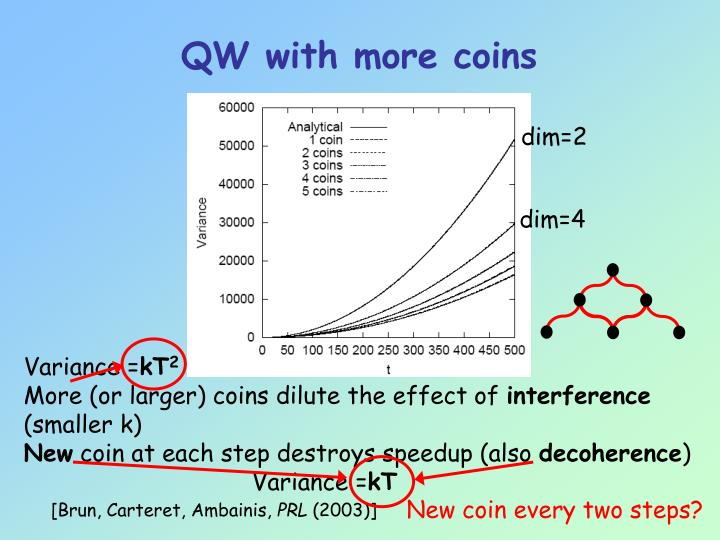 QW with more coins