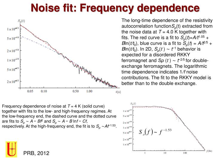 Noise fit: Frequency dependence