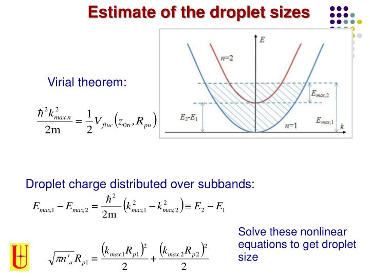 Estimate of the droplet sizes