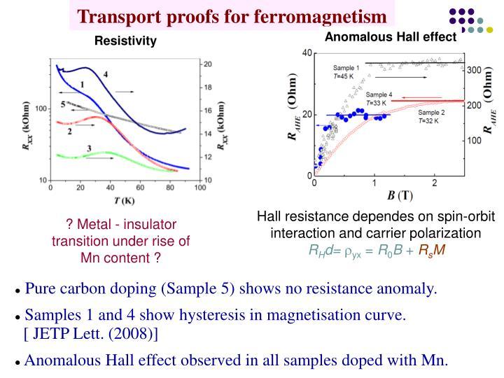 Transport proofs for ferromagnetism