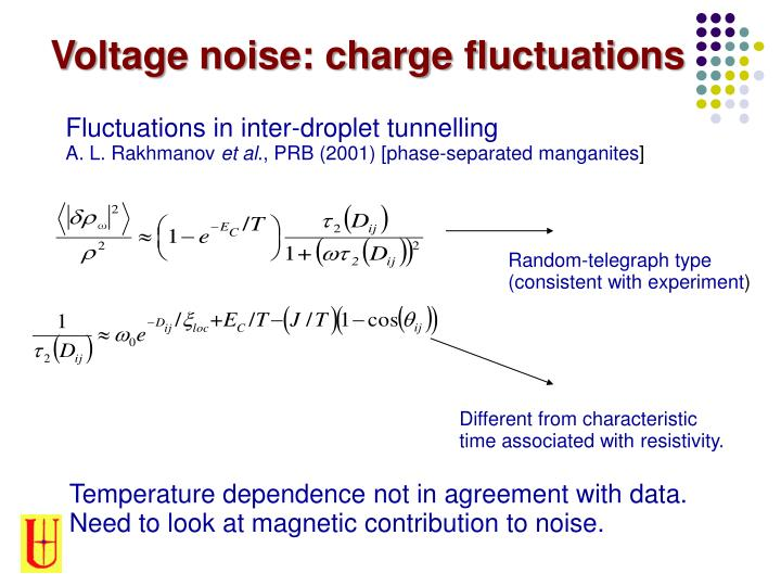 Voltage noise: charge fluctuations