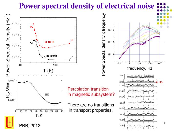 Power spectral density of electrical noise