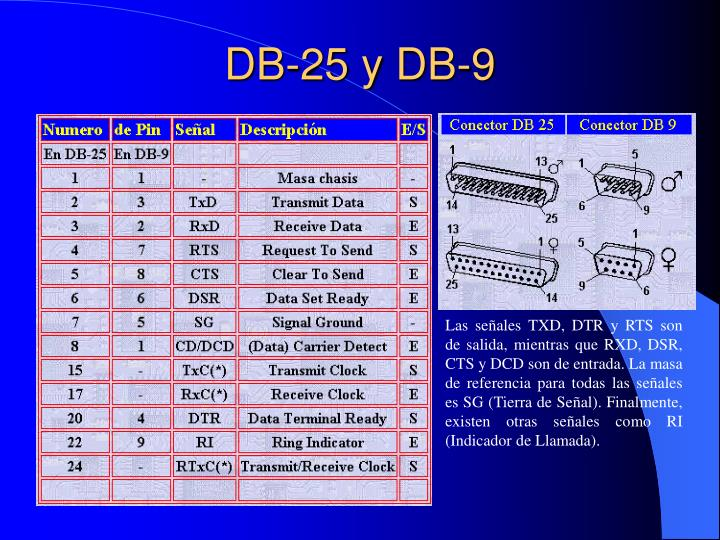 DB-25 y DB-9
