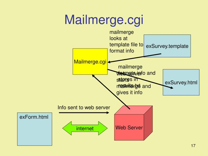 mailmerge looks at template file to format info