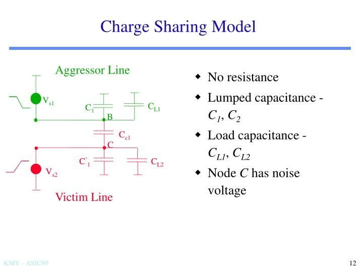 Charge Sharing Model