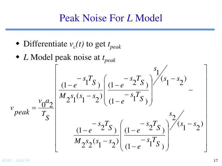 Peak Noise For