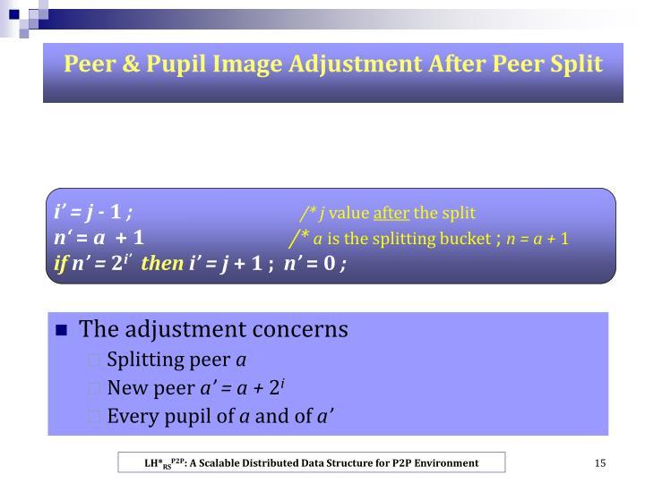 Peer & Pupil Image Adjustment After Peer Split