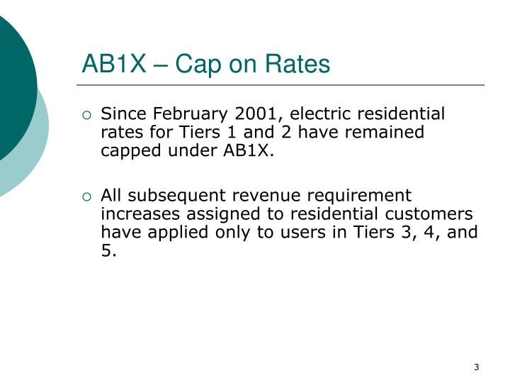 AB1X – Cap on Rates