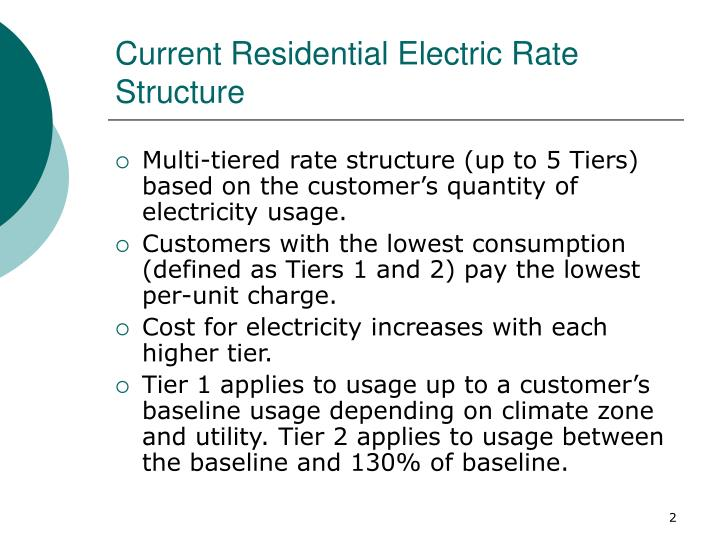 Current residential electric rate structure