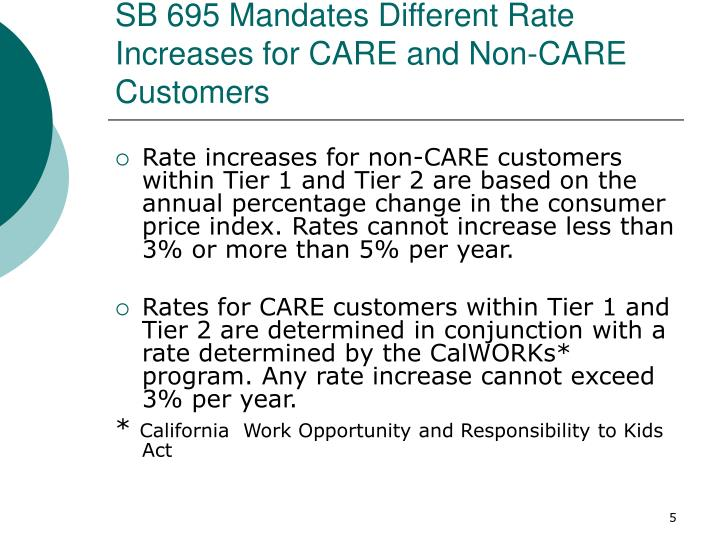 SB 695 Mandates Different Rate Increases for CARE and Non-CARE Customers