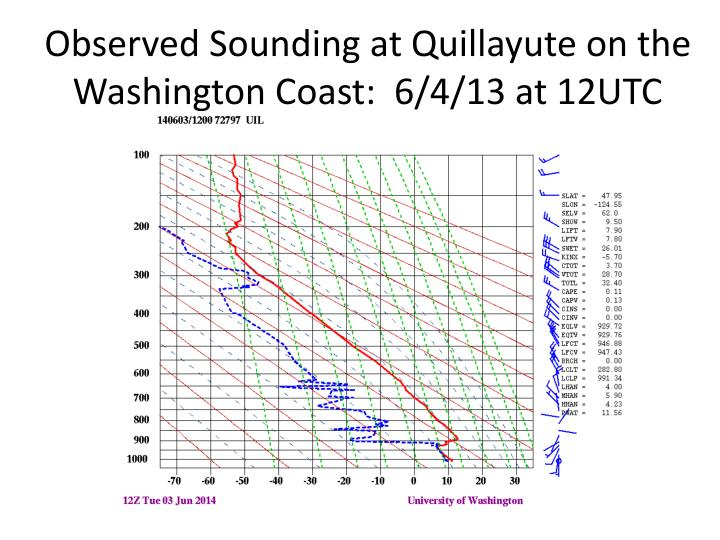 Observed Sounding at Quillayute on the Washington Coast:  6/4/13 at 12UTC