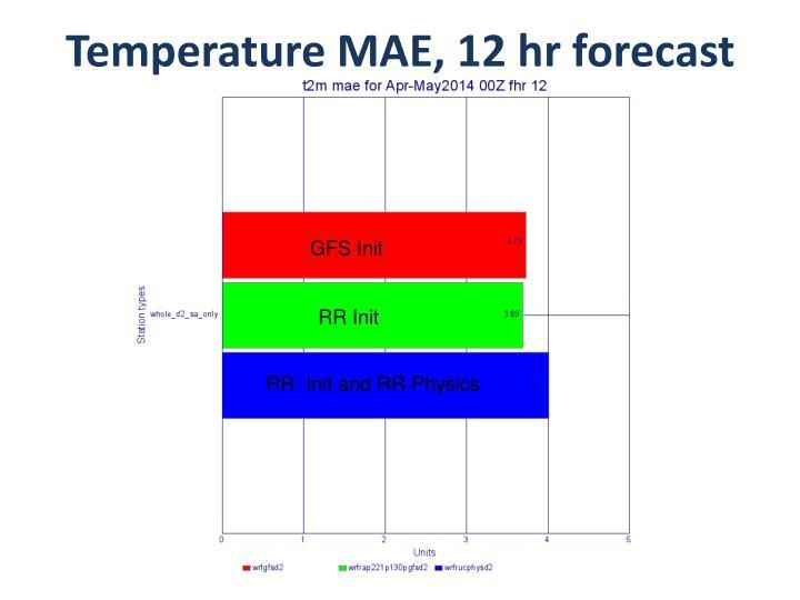 Temperature MAE, 12 hr forecast