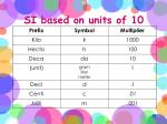 si based on units of 10