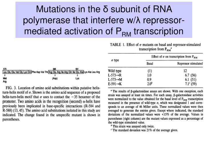Mutations in the