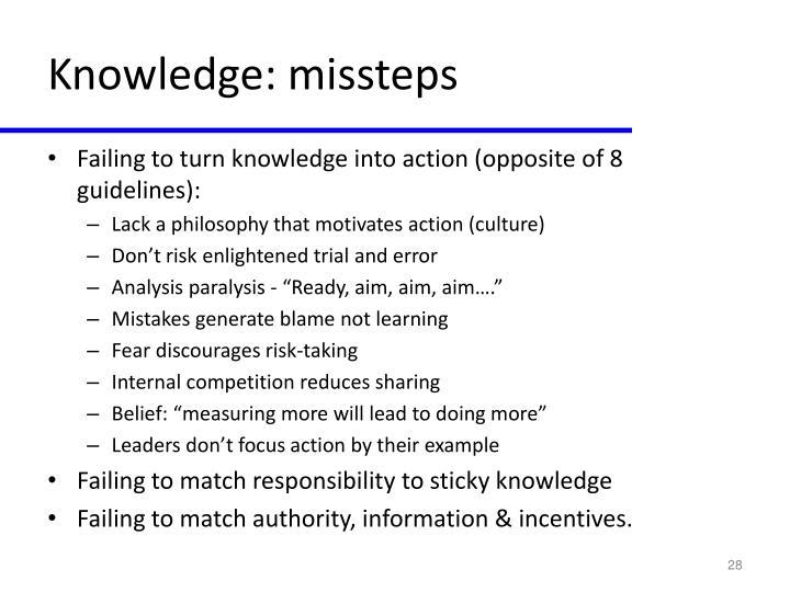 Knowledge: missteps