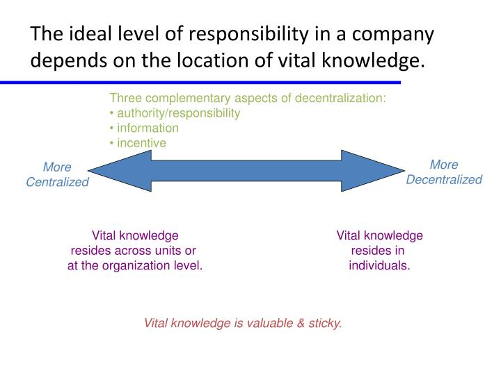 The ideal level of responsibility in a company depends on the location of vital knowledge.