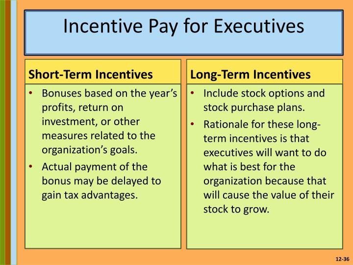 Incentive plan stock options