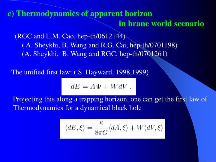 c) Thermodynamics of apparent horizon