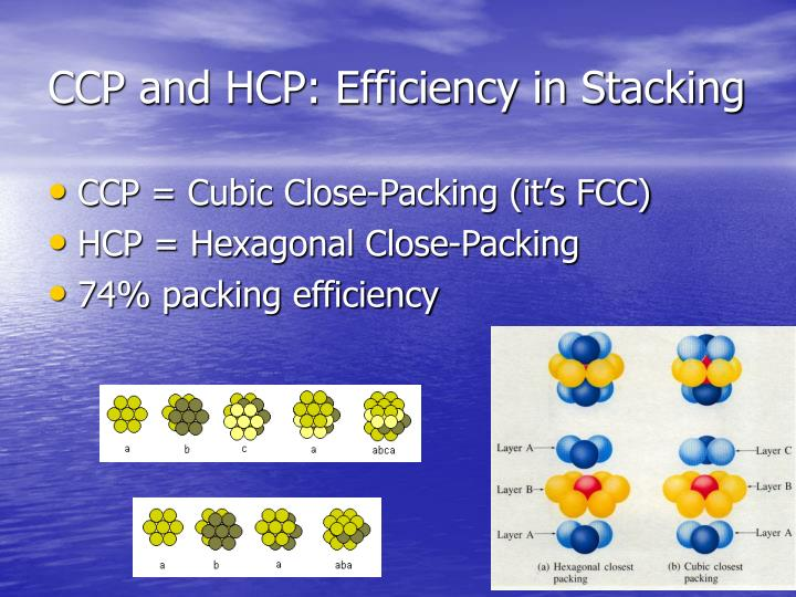 CCP and HCP: Efficiency in Stacking