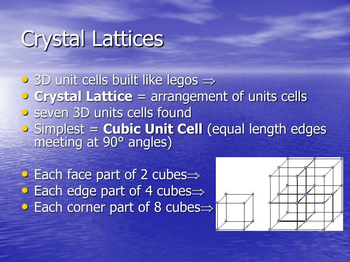 Crystal Lattices