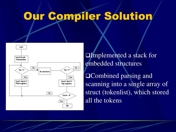 Our Compiler Solution