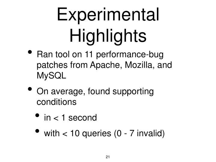 Experimental Highlights