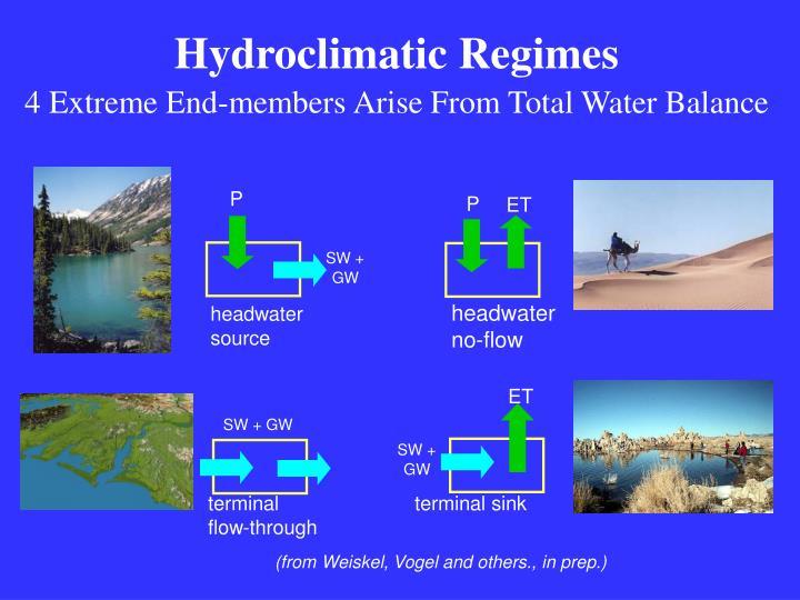 Hydroclimatic Regimes