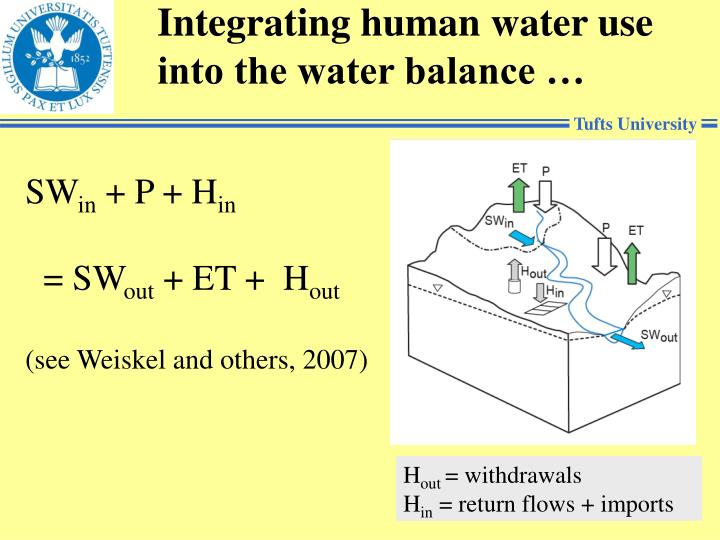 Integrating human water use