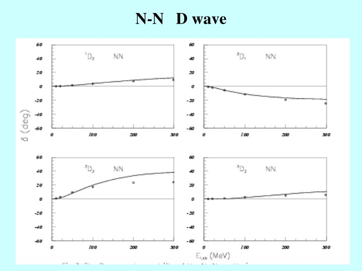 N-N   D wave