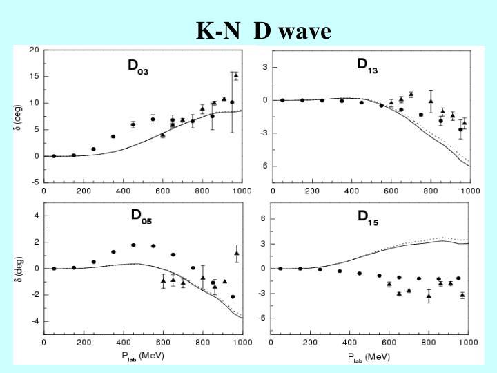 K-N  D wave