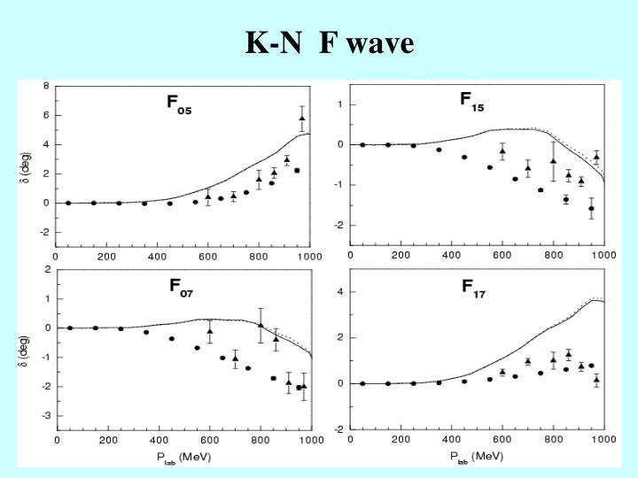 K-N  F wave