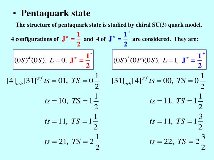 The structure of pentaquark state is studied by chiral SU(3) quark model.