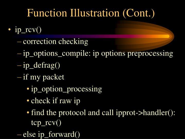 Function Illustration (Cont.)