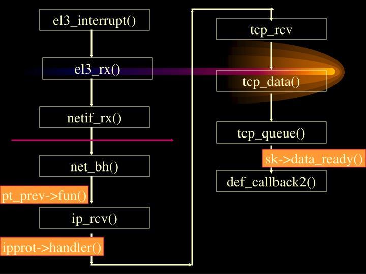 el3_interrupt()