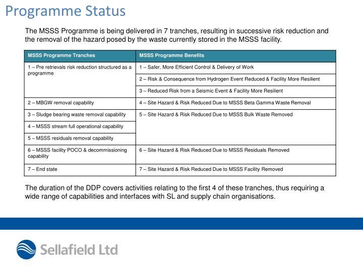 Programme Status