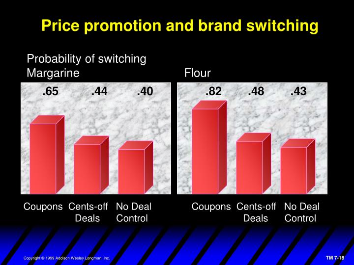 Price promotion and brand switching