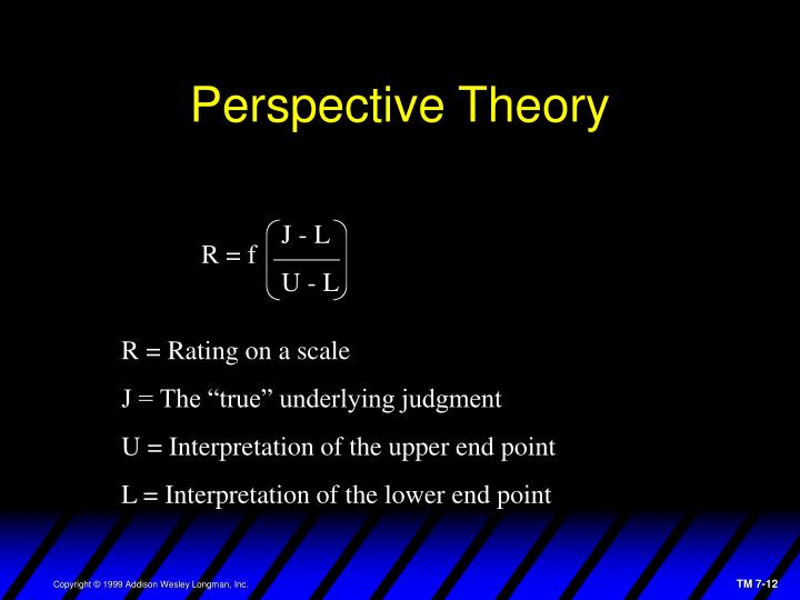 Perspective Theory
