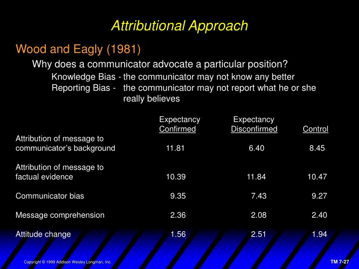 Attributional Approach