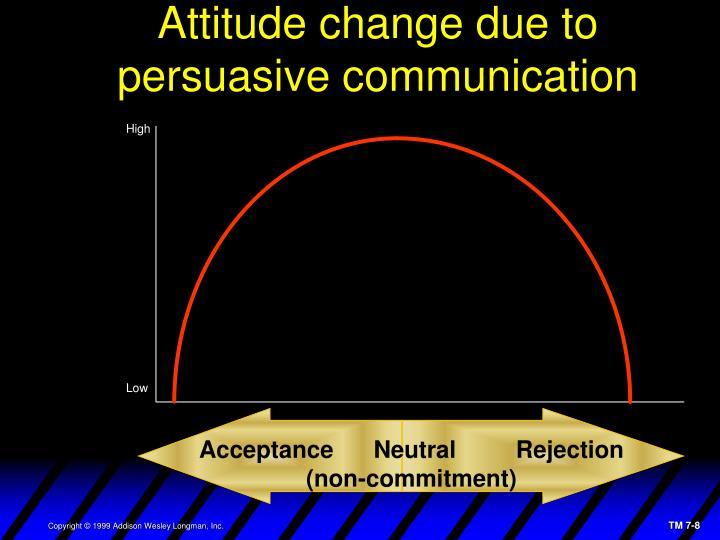Attitude change due to persuasive communication