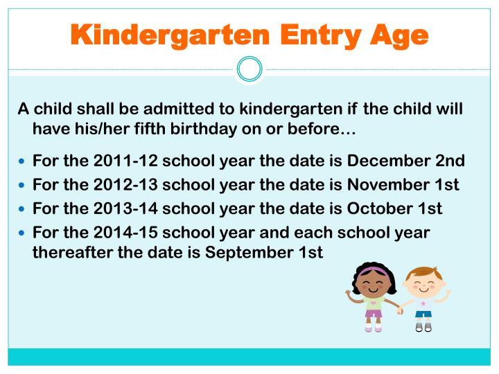 Kindergarten Entry Age