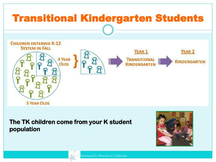 Transitional Kindergarten Students