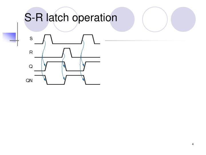 S-R latch operation