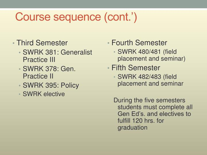 Course sequence (cont.')