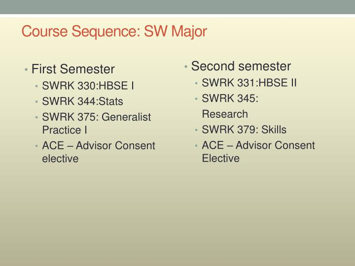 Course Sequence: SW Major